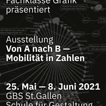 Datenvisualisierung Ausstellung Mobilität